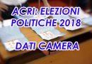 ACRI: ELEZIONI POLITICHE 2018 – DATI CAMERA